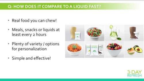 3-Day Refresh vs. Liquid Fast