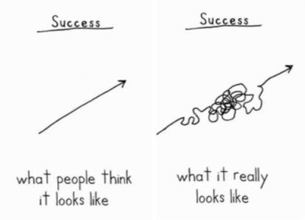 my-path-to-success