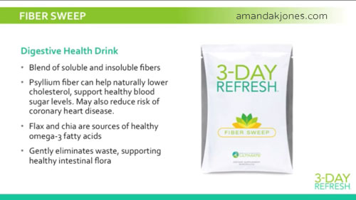 Beachbody 3-Day Refresh Fiber Sweep