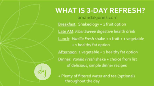 Beachbody 3-Day Refresh Schedule